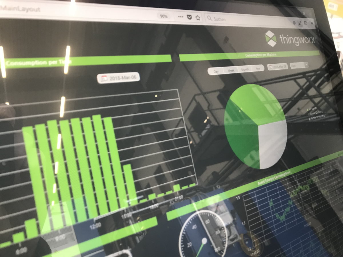 ThingWorx Engineering Dashboard