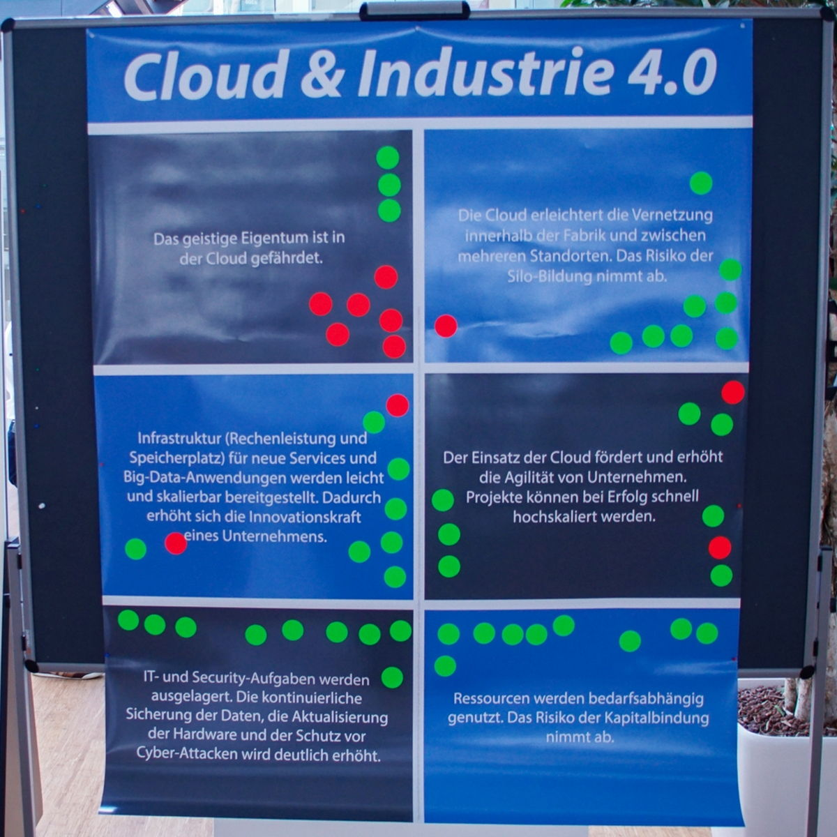 Ergebnisse Strategie-Workshop NETWorx 19 Cloud & Industrie 4.0