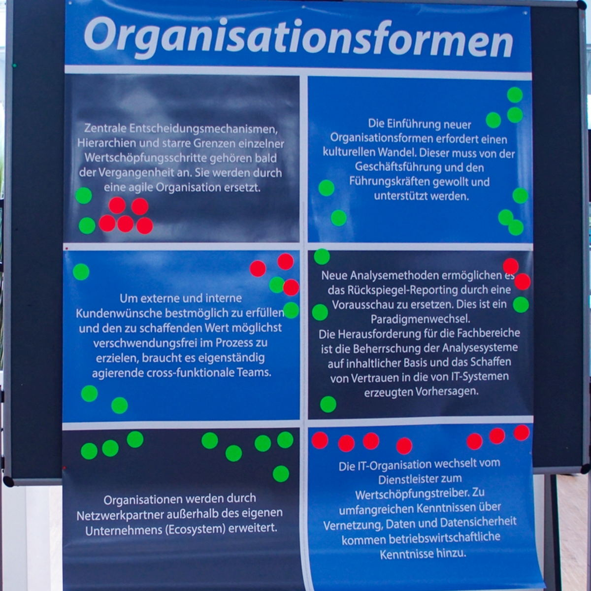 Ergebnisse Strategie-Workshop NETWorx 19 Organisationsformen